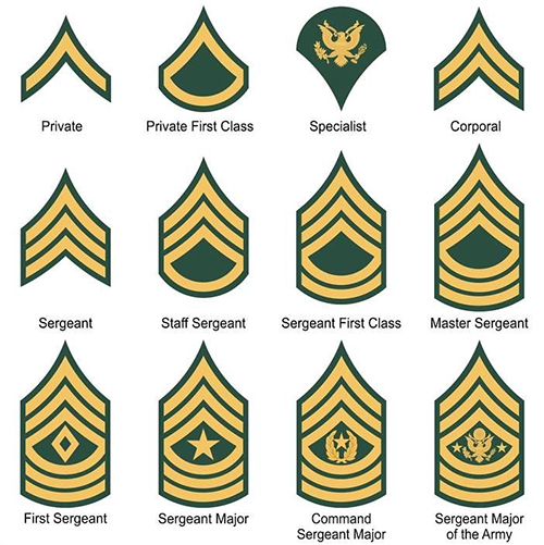 Enlisted ranks image